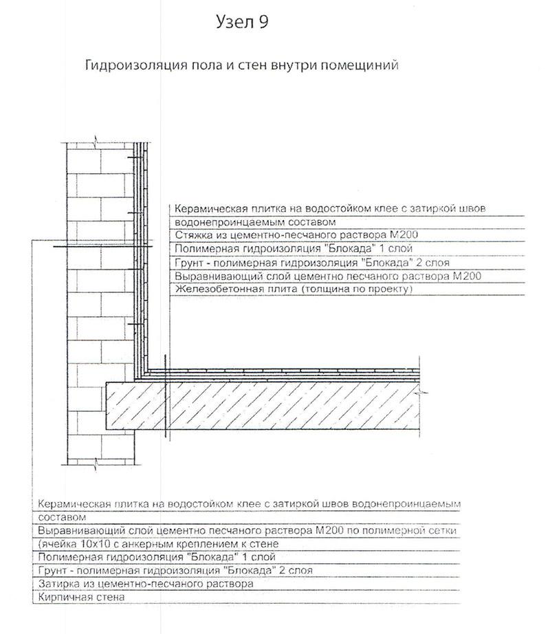 Пятигорске в ремонт крыши